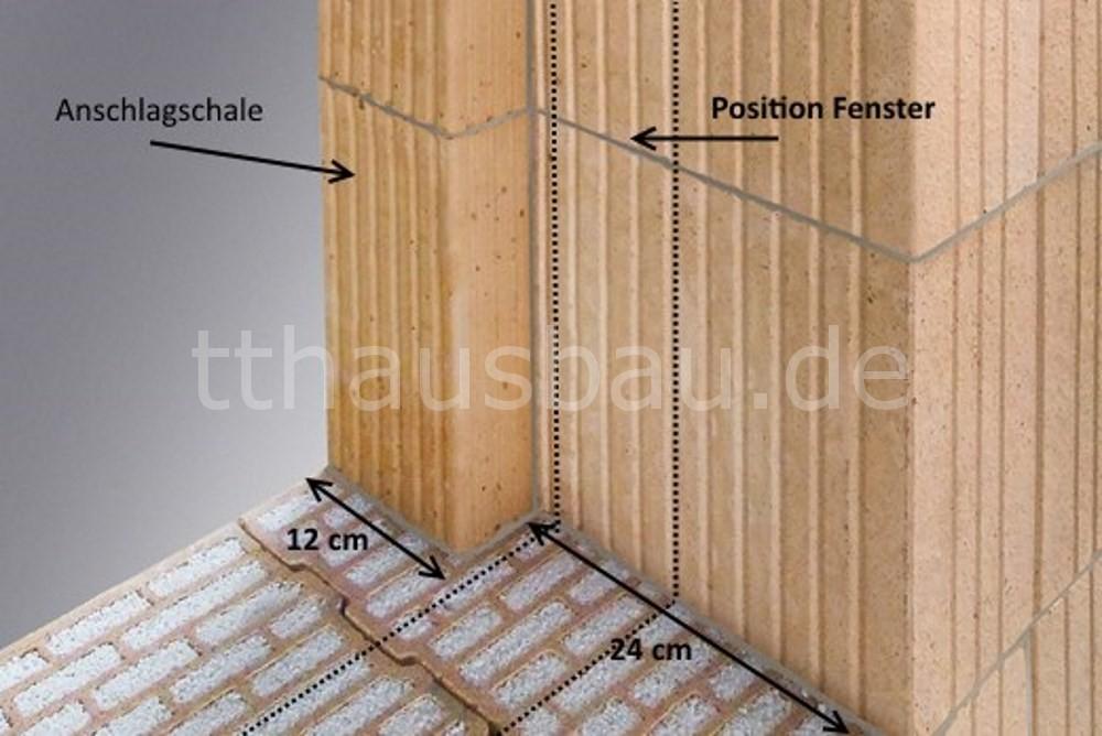 Die Anschlagschalen für Fenster. Der Bereich zwischen den gepunkteten Linien ist die Position des Fensters.